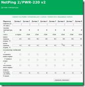 netping2pwrwebtemp